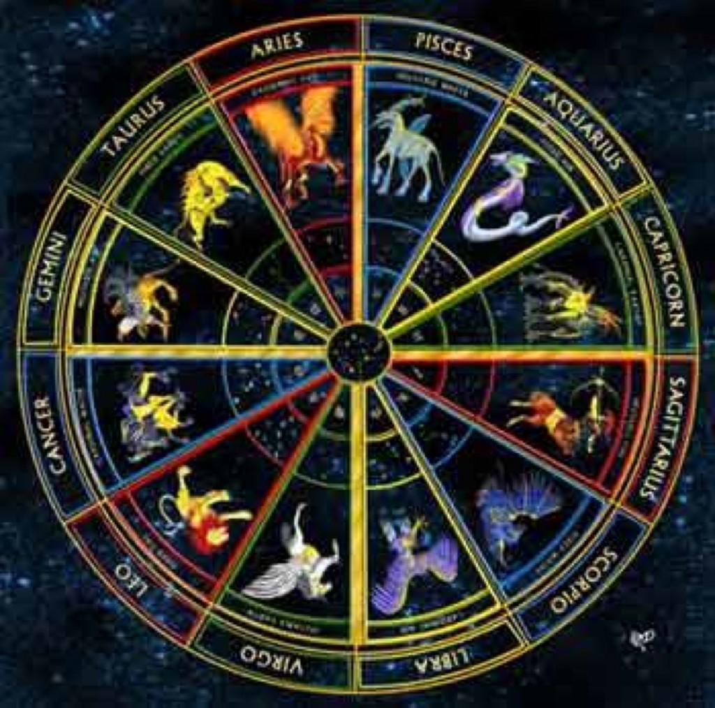 zodiac signs ruling planets - photo #19